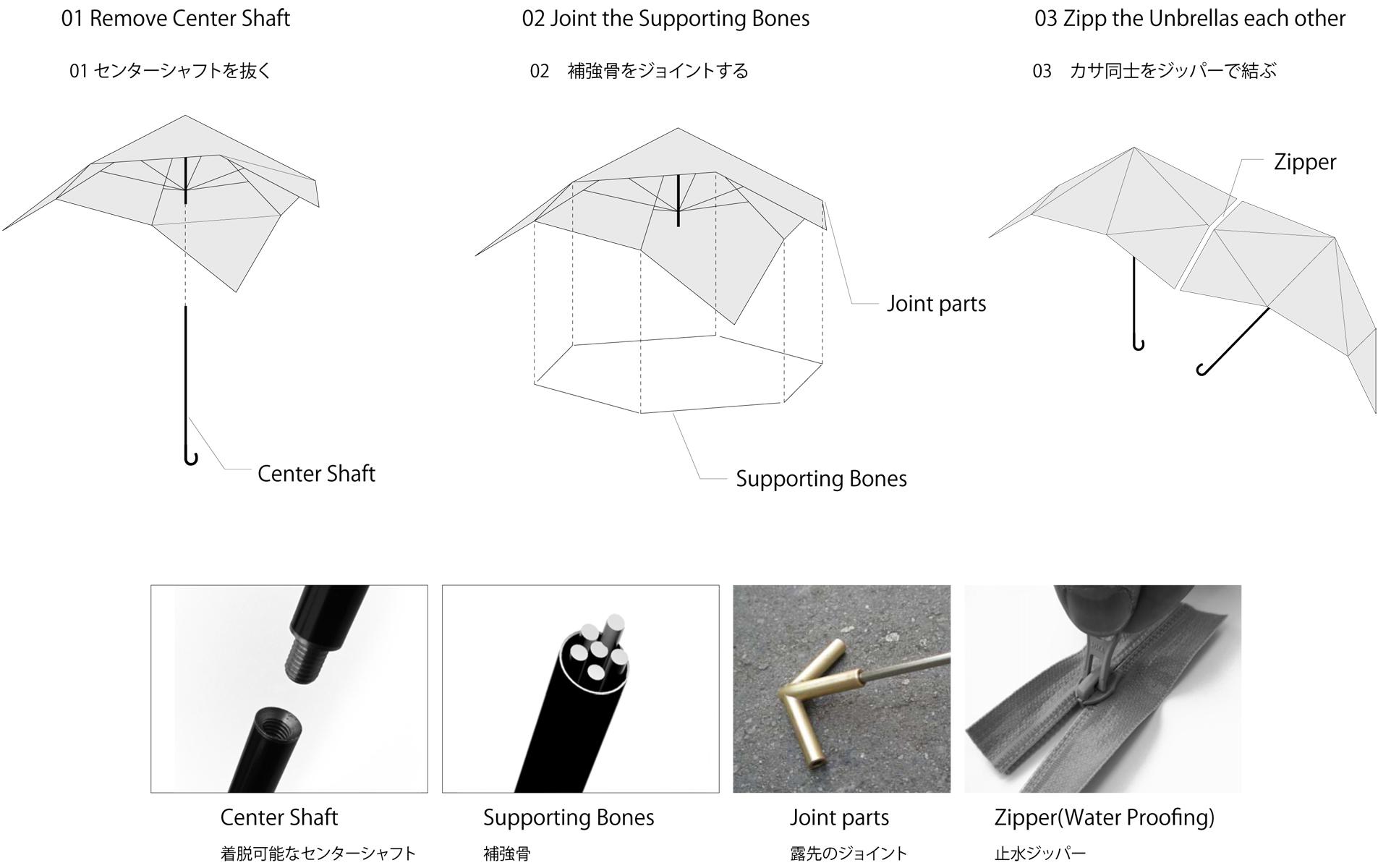 Casa umbrella architecture kengo kuma and Architecture upbrella